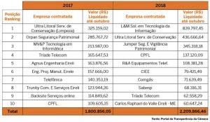 quadro-gastos-out.-2018